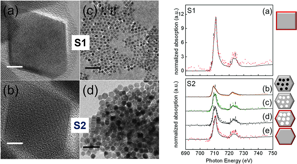 Probing the variability in oxidation states of magnetite nanoparticles by single-particle spectroscopy